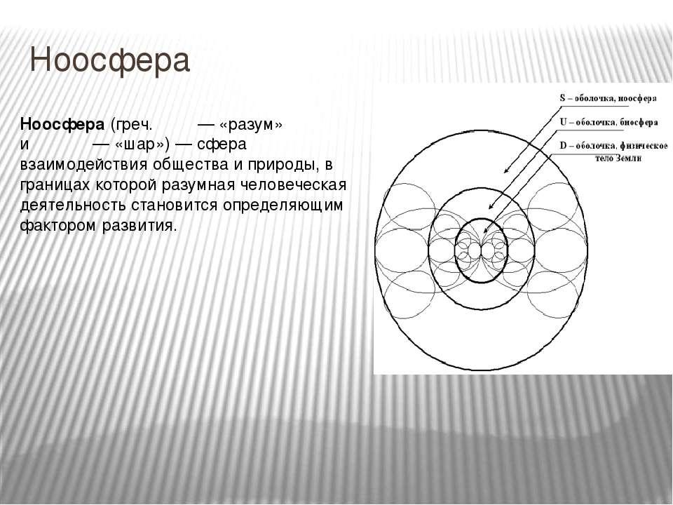 Ноосфера Ноосфе ра(греч.νόος— «разум» иσφαῖρα— «шар»)— сфера взаимодейс...