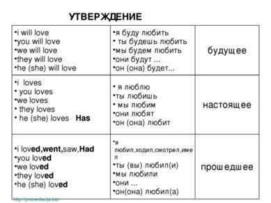 УТВЕРЖДЕНИЕ http://prezentacija.biz/ i will love you will love we will love t...