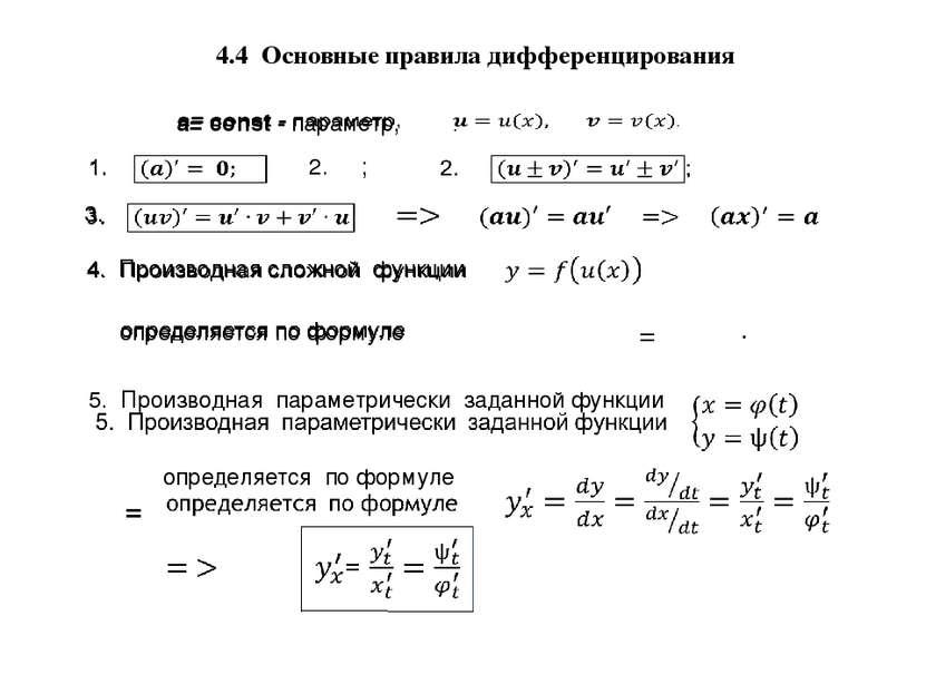 4.4 Основные правила дифференцирования