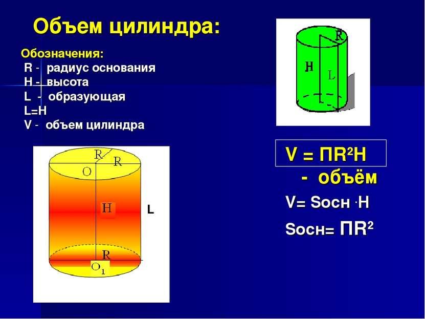 Объем цилиндра: Обозначения: R - радиус основания H - высота L - образующая L...