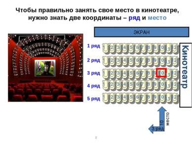 * Чтобы правильно занять свое место в кинотеатре, нужно знать две координаты ...