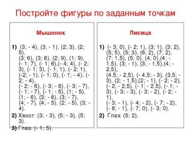 Постройте фигуры по заданным точкам Мышонок  1) (3; - 4), (3; - 1), (2; 3), ...