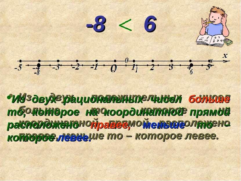 -8 и 6 Из двух положительных чисел больше то, которое на координатной прямой ...
