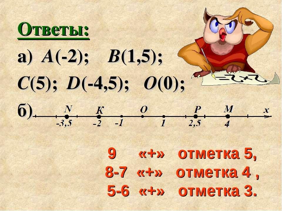 Ответы: а) А(-2); В(1,5); С(5); D(-4,5); О(0); б) 9 «+» отметка 5, 8-7 «+» от...