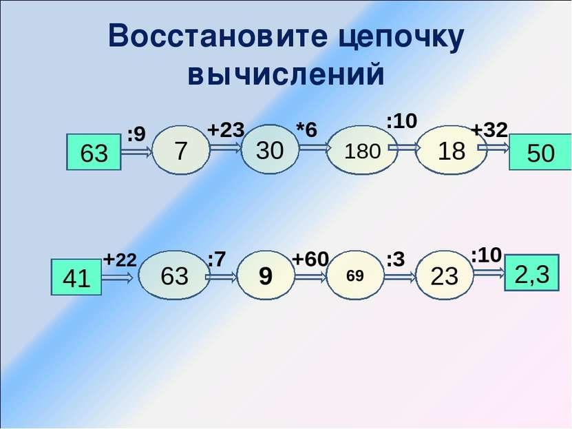 Восстановите цепочку вычислений 63 50 7 180 30 18 +32 :10 *6 +23 :9 2,3 41 63...