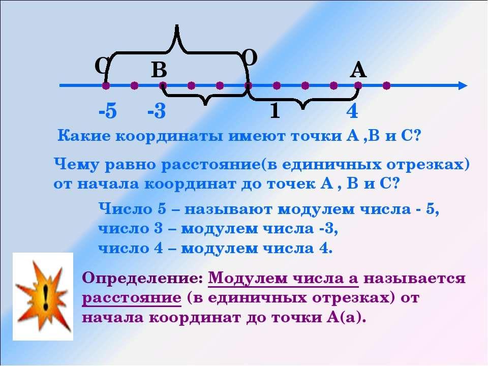 О 1 А В Какие координаты имеют точки А ,В и С? 4 -3 Чему равно расстояние(в е...