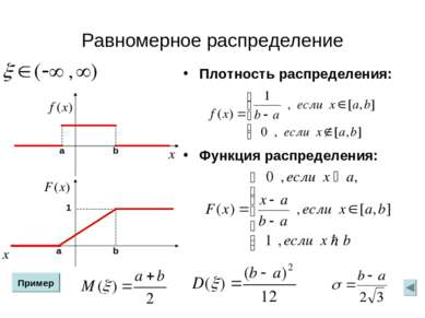 Равномерное распределение Плотность распределения: Функция распределения: 1 b...