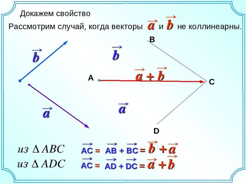 А В D C Докажем свойство Рассмотрим случай, когда векторы и не коллинеарны.