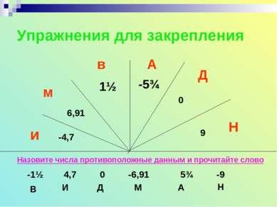 Упражнения для закрепления и -4,7 м 6,91 в 1½ А -5¾ Д 0 Н 9 Назовите числа пр...
