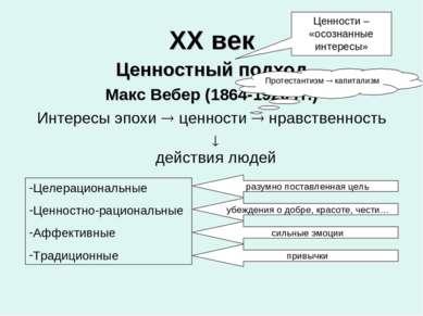 ХХ век Ценностный подход Макс Вебер (1864-1920 гг.) Интересы эпохи ценности н...