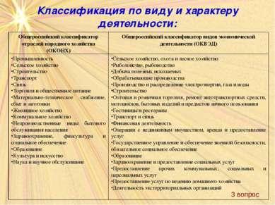 Классификация по виду и характеру деятельности: 3 вопрос Общероссийский класс...