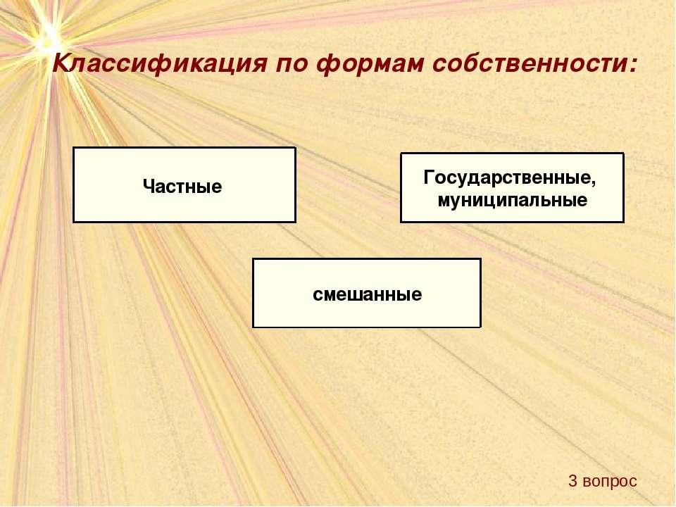 Классификация по формам собственности: Частные Государственные, муниципальные...