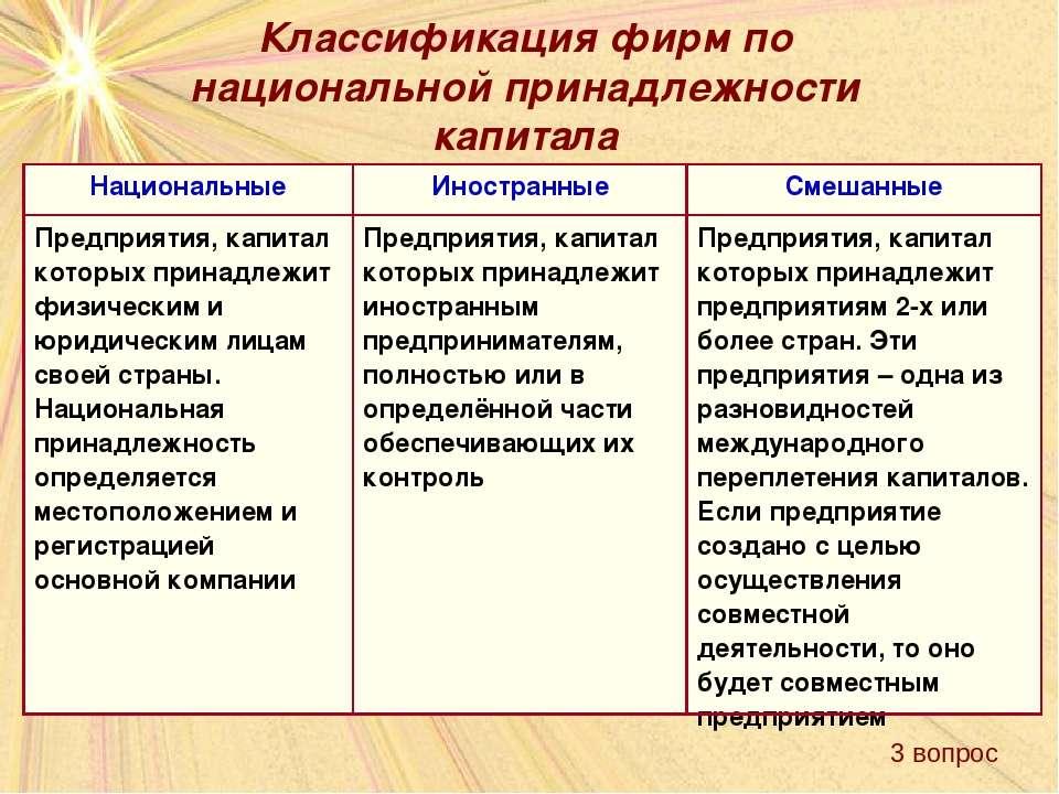 Классификация фирм по национальной принадлежности капитала 3 вопрос Националь...