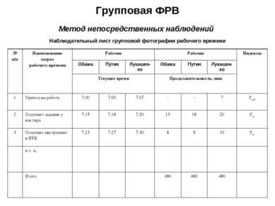 Групповая ФРВ Метод непосредственных наблюдений Наблюдательный лист групповой...