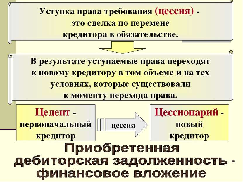 Уступка права требования (цессия) - это сделка по перемене кредитора в обязат...
