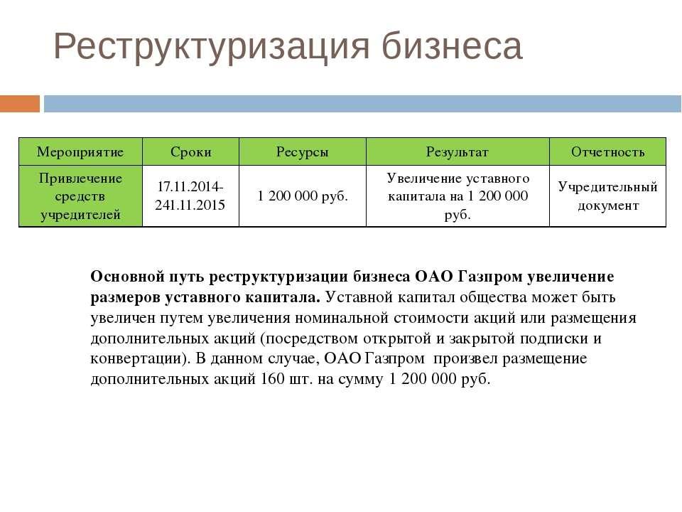 Реструктуризация бизнеса Основной путь реструктуризации бизнеса ОАО Газпром у...