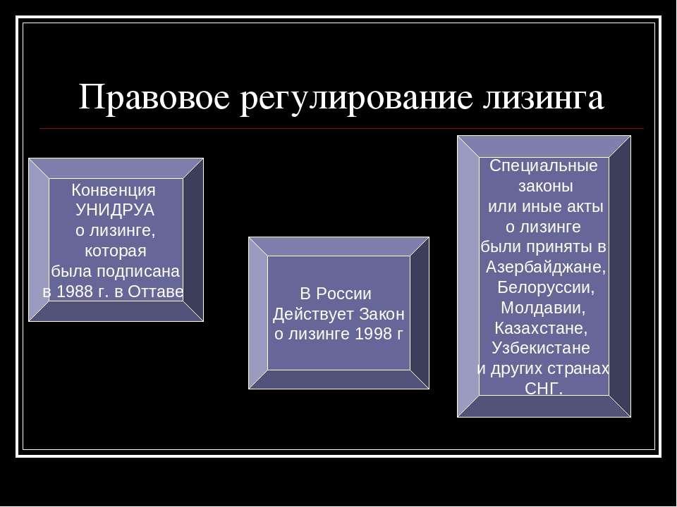Правовое регулирование лизинга Конвенция УНИДРУА о лизинге, которая была подп...