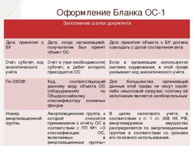Оформление Бланка ОС-1 Заполнение шапки документа Дата принятия к БУ Дата, ко...