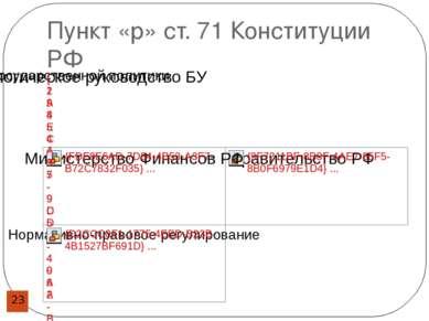 Пункт «р» ст. 71 Конституции РФ