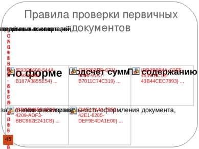 Правила проверки первичных документов