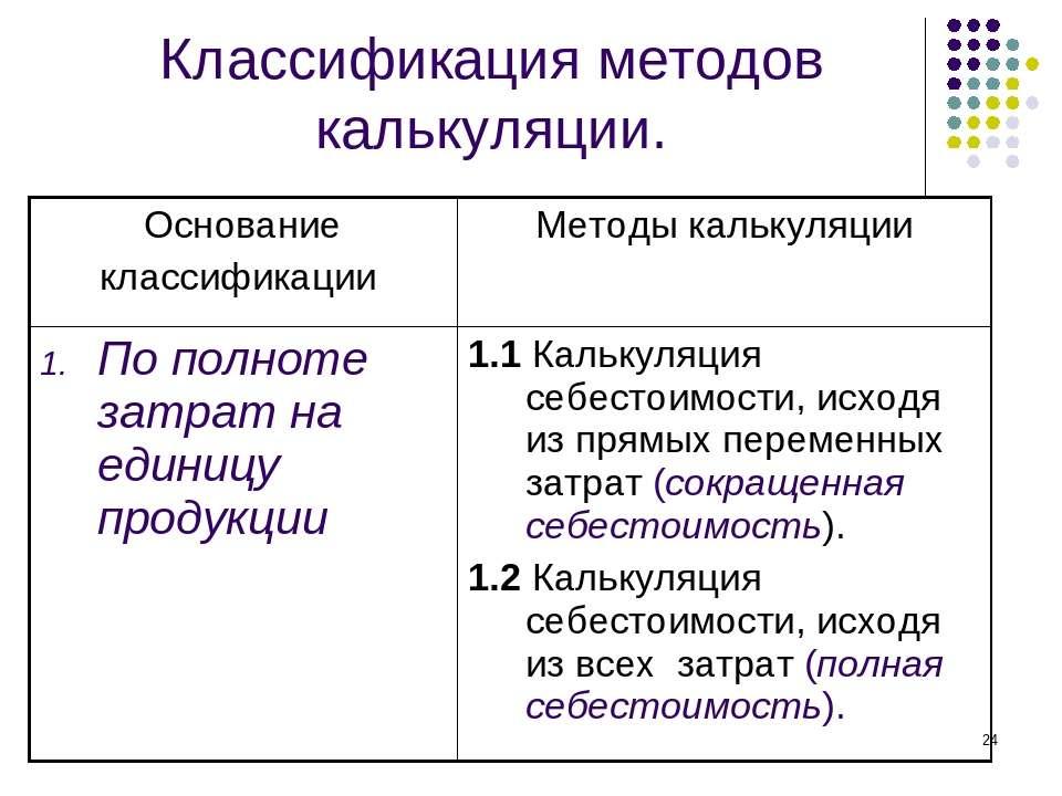* Классификация методов калькуляции. Основание классификации Методы калькуляц...