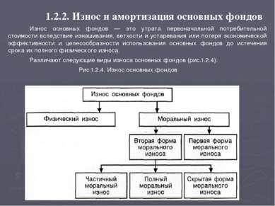 1.2.5 Оборотные средства Оборотные средства — это совокупность денежных средс...