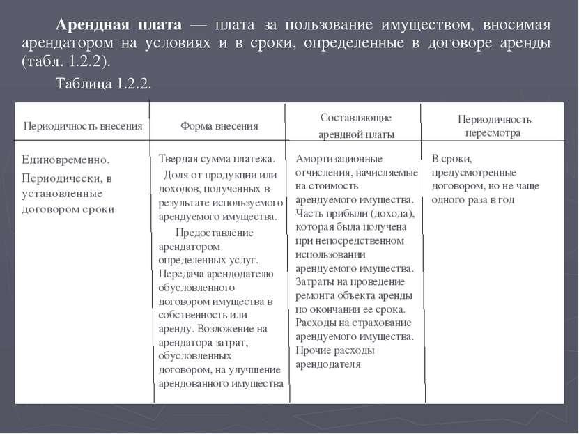 Лизинг Лизинг — разновидность аренды. Закон Российской Федерации «О лизинге» ...