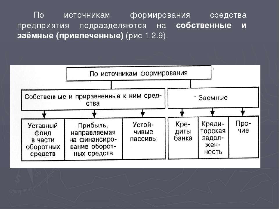 Формула расчета норматива по статье «Сырье, основные материалы и покупные пол...