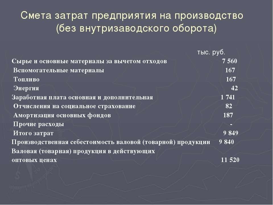 Расчет нормы текущего (складского) запаса товарно-материальных ценностей (3т)...