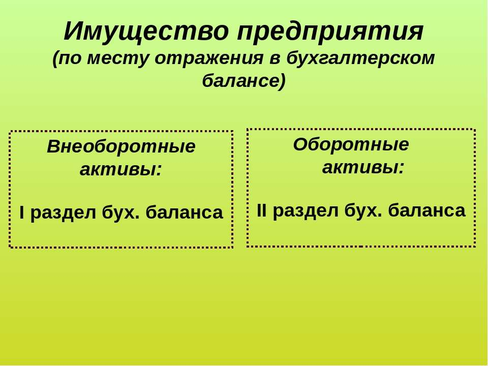 Имущество предприятия (по месту отражения в бухгалтерском балансе) Внеоборотн...