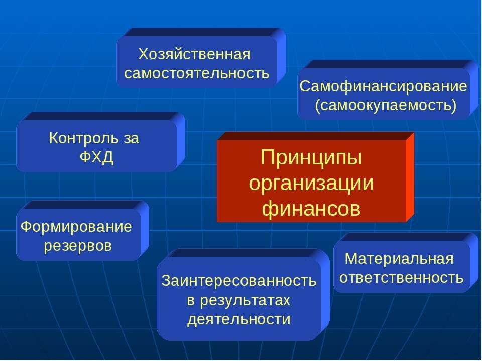 Принципы организации финансов Хозяйственная самостоятельность Самофинансирова...