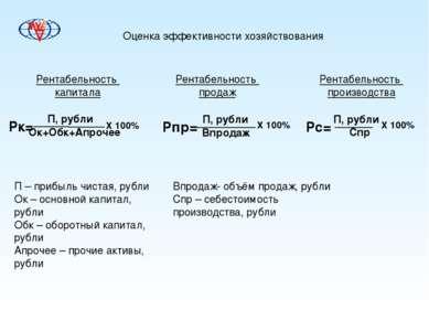 Оценка эффективности хозяйствования Рентабельность капитала Рк= П, рубли Ок+О...