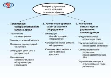 Техническое совершенствование средств труда Техническое перевооружение Замена...