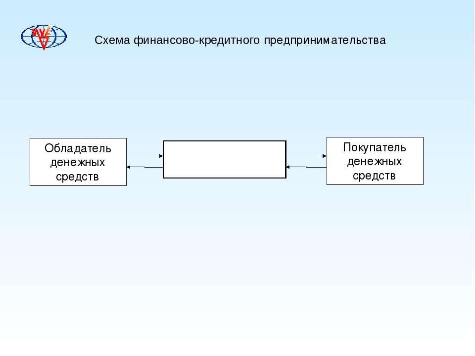 Схема финансово-кредитного предпринимательства Обладатель денежных средств Пр...