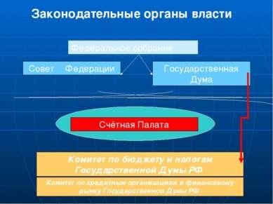 Федеральное собрание Государственная Дума Совет Федерации Счётная Палата Коми...