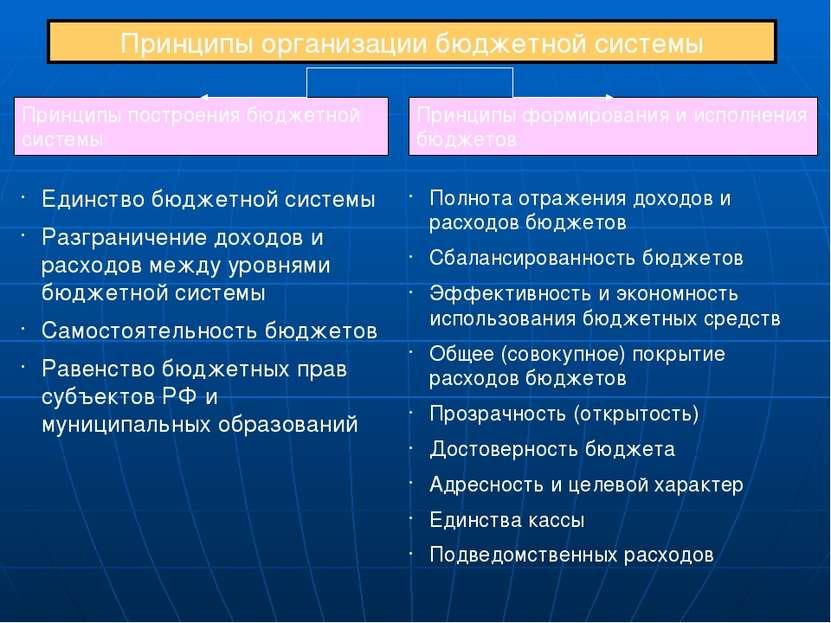 Принципы организации бюджетной системы Принципы построения бюджетной системы ...
