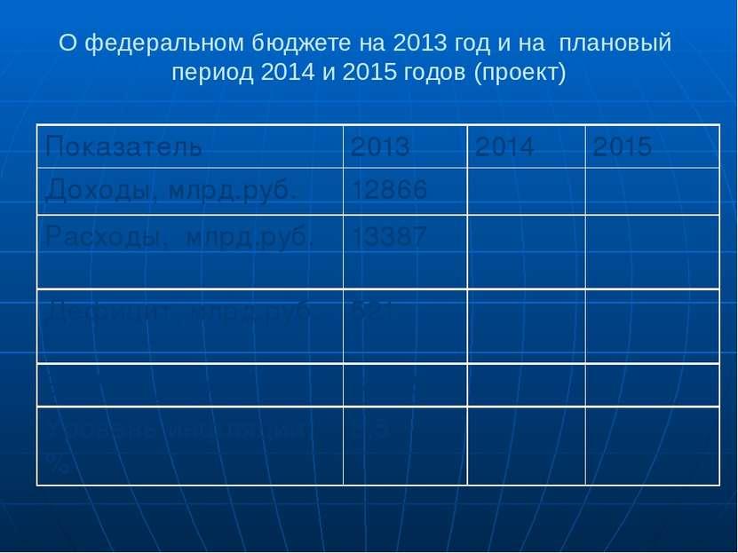 О федеральном бюджете на 2013 год и на плановый период 2014 и 2015 годов (про...