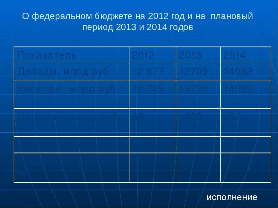 О федеральном бюджете на 2012 год и на плановый период 2013 и 2014 годов испо...