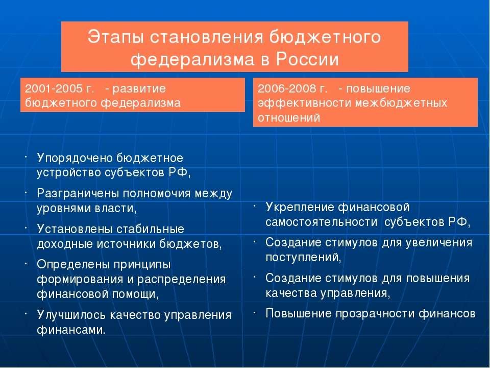 Этапы становления бюджетного федерализма в России 2001-2005 г. - развитие бюд...