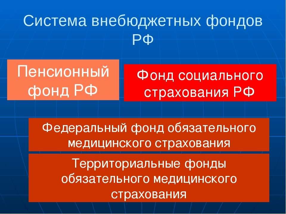 Система внебюджетных фондов РФ Пенсионный фонд РФ Фонд социального страховани...