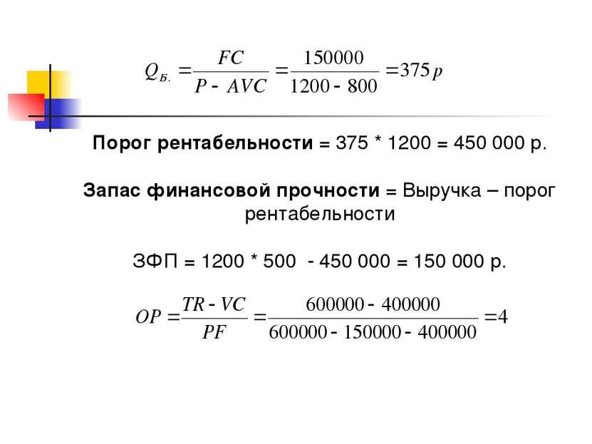 Порог рентабельности = 375 * 1200 = 450 000 р. Запас финансовой прочности = В...
