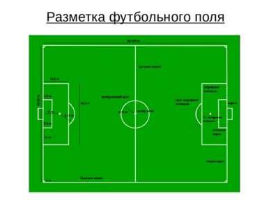 Разметка футбольного поля