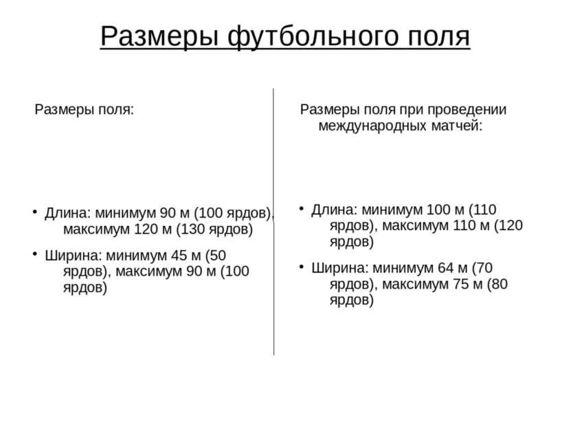 Размеры футбольного поля Размеры поля: Размеры поля при проведении международ...