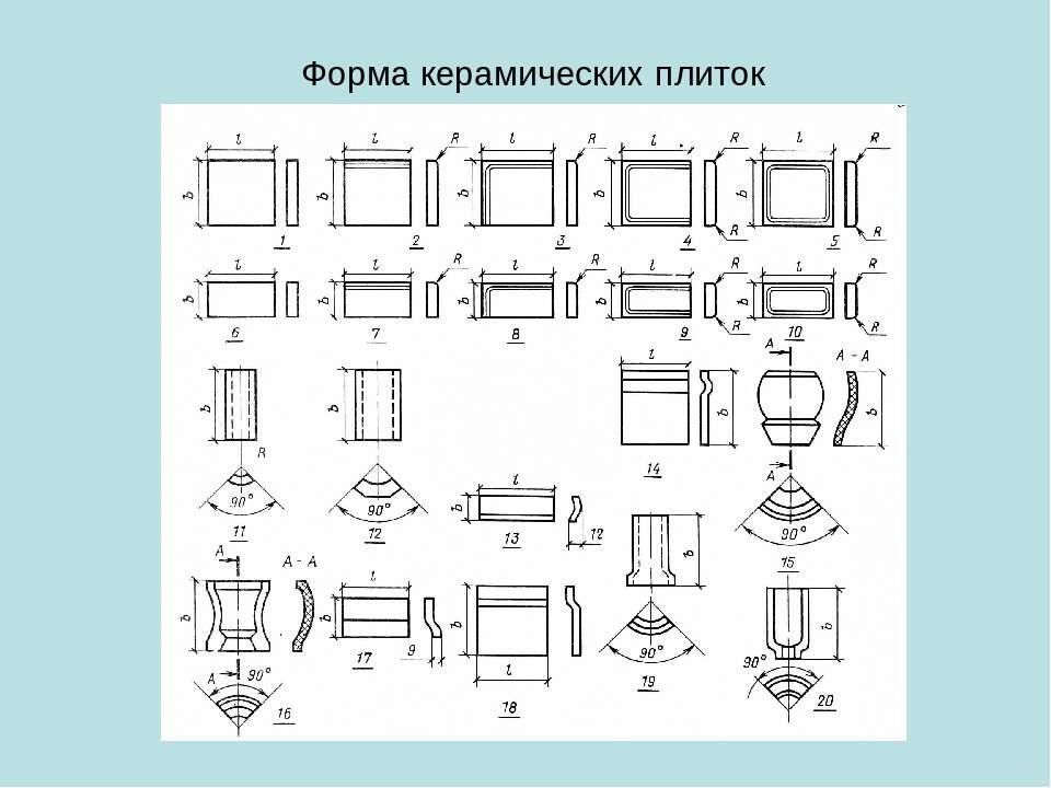 Форма керамических плиток