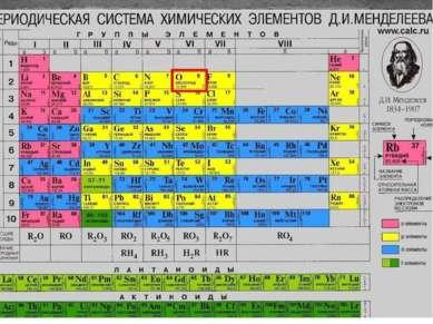 Положение в периодической системе