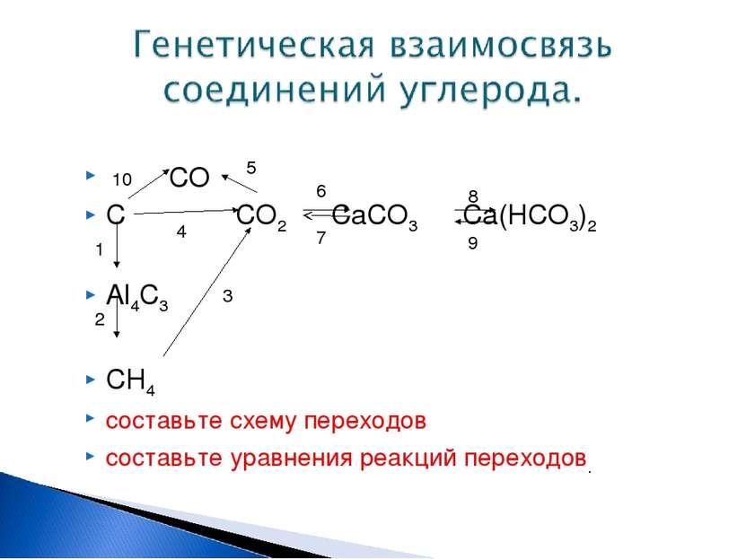 СО С СО2 СаСО3 Са(НСО3)2 Аl4С3 СН4 составьте схему переходов составьте уравне...