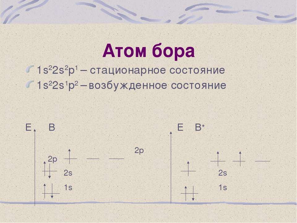 Атом бора 1s22s2p1 – стационарное состояние 1s22s1p2 – возбужденное состояние...