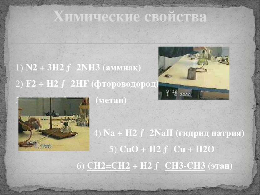 1) N2 + 3H2 → 2NH3 (аммиак) 2) F2 + H2 → 2HF (фтороводород) 3) C + 2H2 → CH4 ...