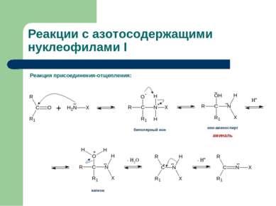 Реакции с азотосодержащими нуклеофилами I Реакция присоединения-отщепления: