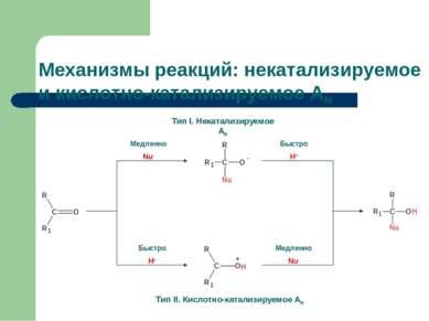 Механизмы реакций: некатализируемое и кислотно-катализируемое AN Тип I. Некат...